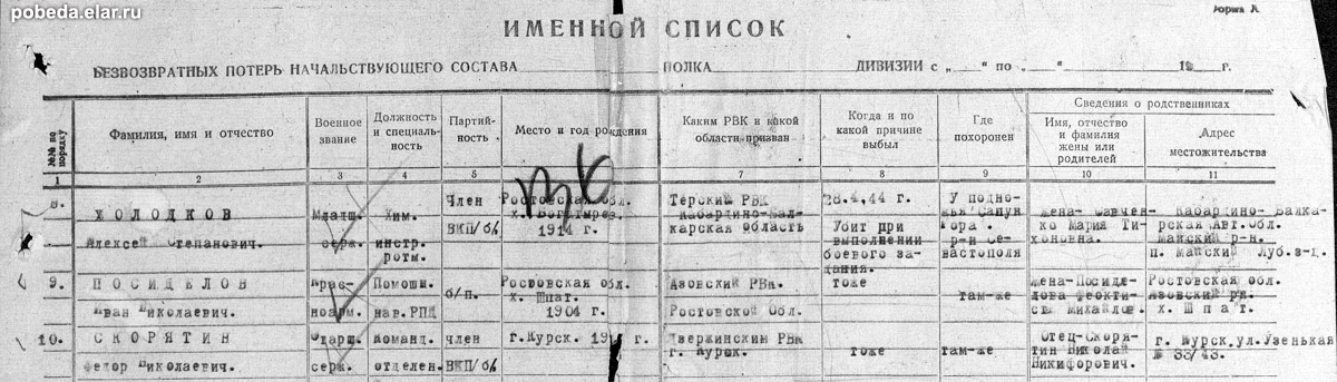 Возвращение в Севастополь - Освобождение Севастополя - Выпуски ...